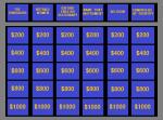 3 JeopardyGameBoard